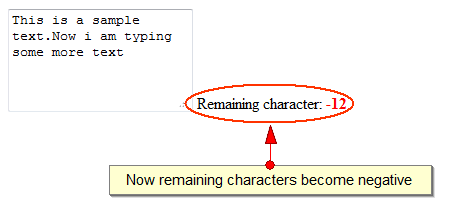 Remaining characters become negative