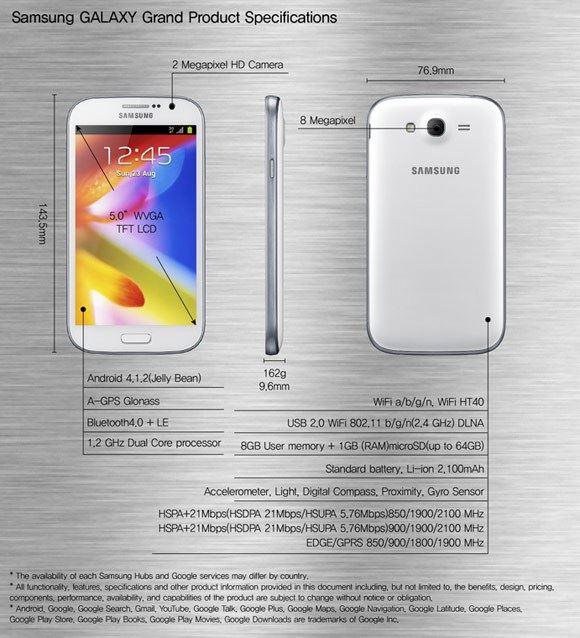 Samsung galaxy grand full specification