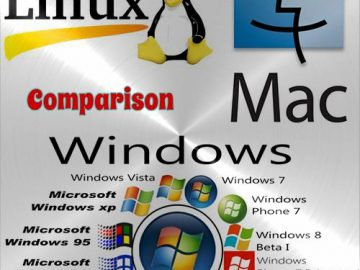Difference between windows, macintosh and linux