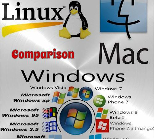 Difference between MAC, PC and LINUX