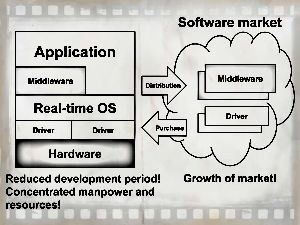 Pros and Cons of real time operating systems