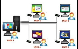 What is multi user operating system