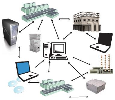 What are advantages and disadvantages of distributed operating systems