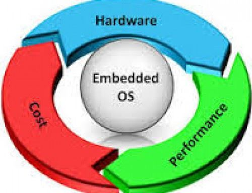 What are advantages and disadvantages of embedded operating system
