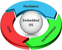Pros and cons of embedded operating system