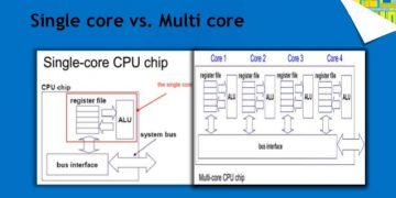 Single vs multicore processor