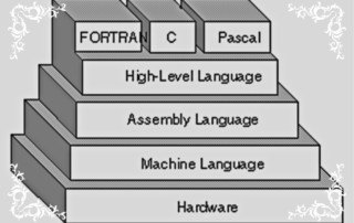 Assembly language vs high level lanuage