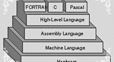 Assembly language vs high level lanuage