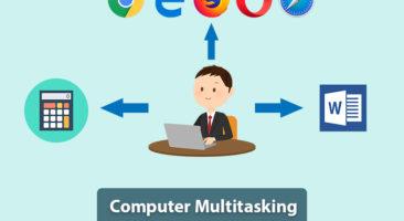 Computer multitasking