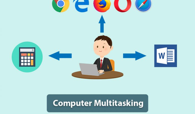 Advantages and disadvantages of computer multitasking