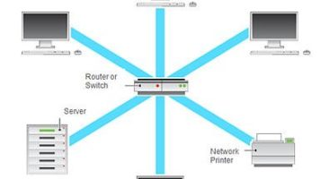 Local area network (LAN) diagram