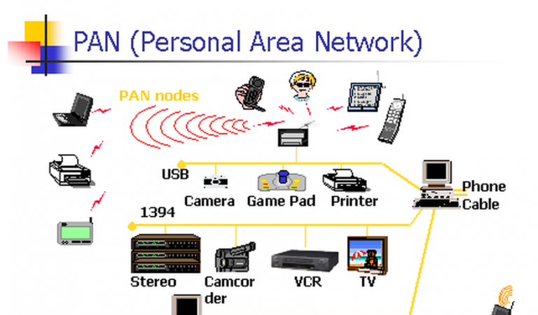 Advantages and disadvantages of personal area network (PAN)