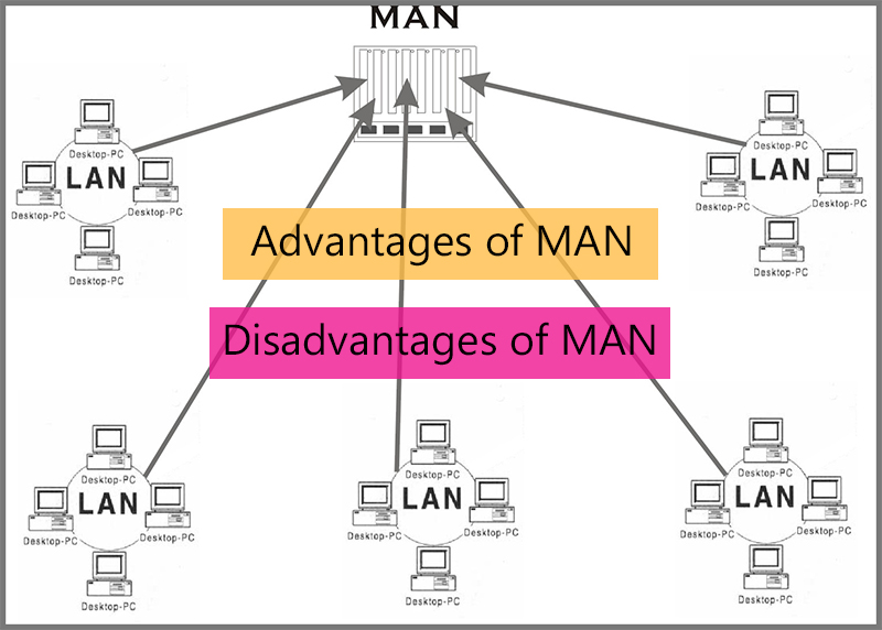 Advantages and disadvantages of metropolitan area network