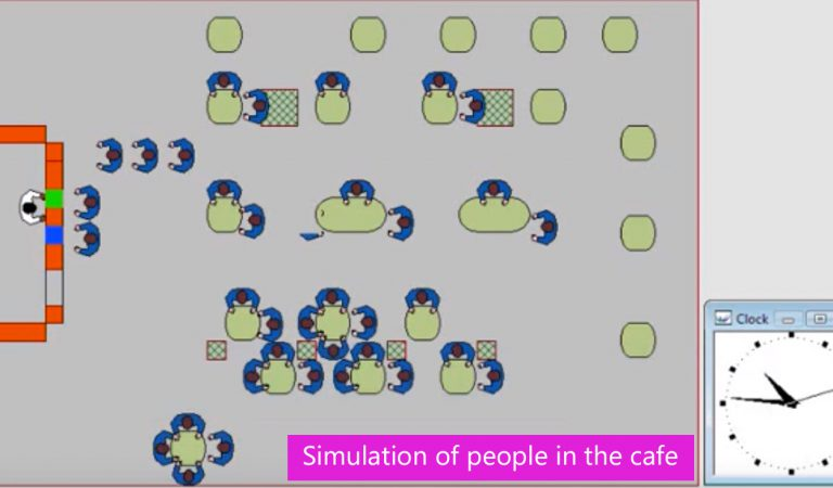 Application of simulation with example