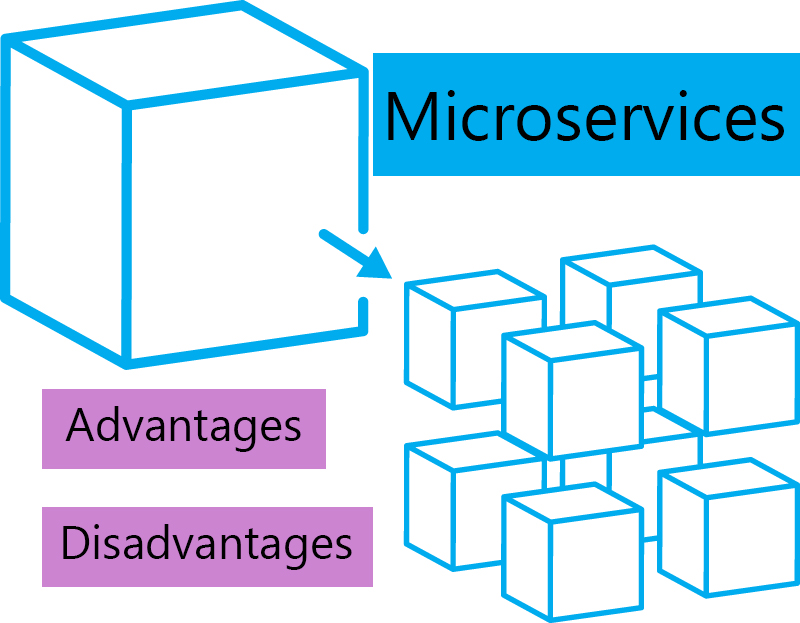 Pros and cons of microservices