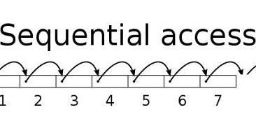 Sequential Access Meaning