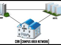 Diagram of campus area network (CAN)