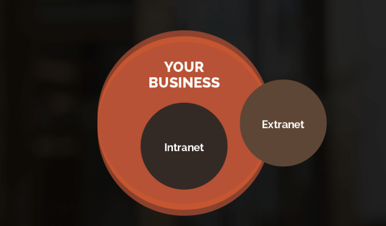 Difference between intranet and extranet