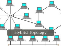 Diagram of hybrid topology