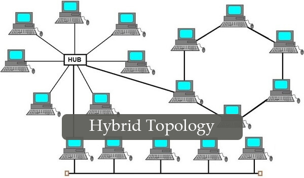 What is a hybrid topology with example