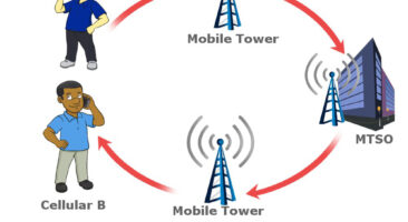 What is cellular network