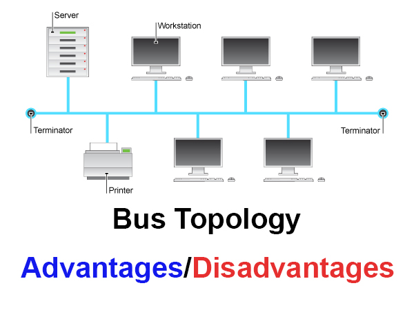 Pros and cons of bus topology