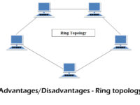 Diagram of ring topology