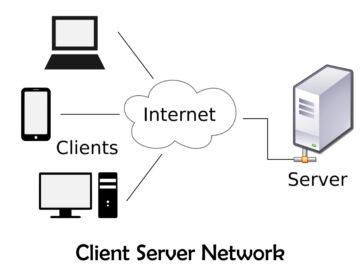 Client server network