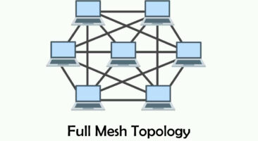 Pros and cons of Mesh Topology