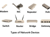 What are types of network devices