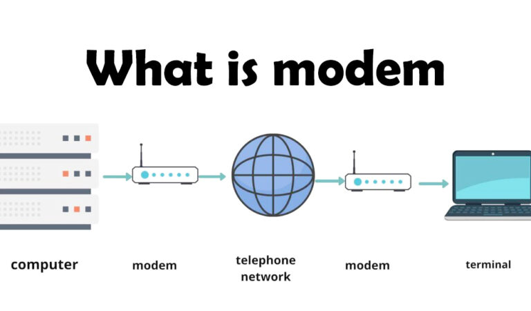 What is modem and types of modem